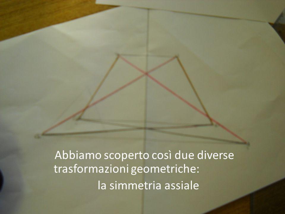 Abbiamo scoperto così due diverse trasformazioni geometriche: la simmetria assiale