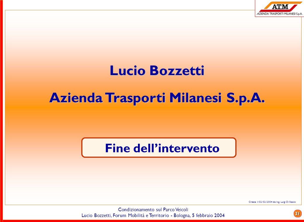 Azienda Trasporti Milanesi S.p.A.