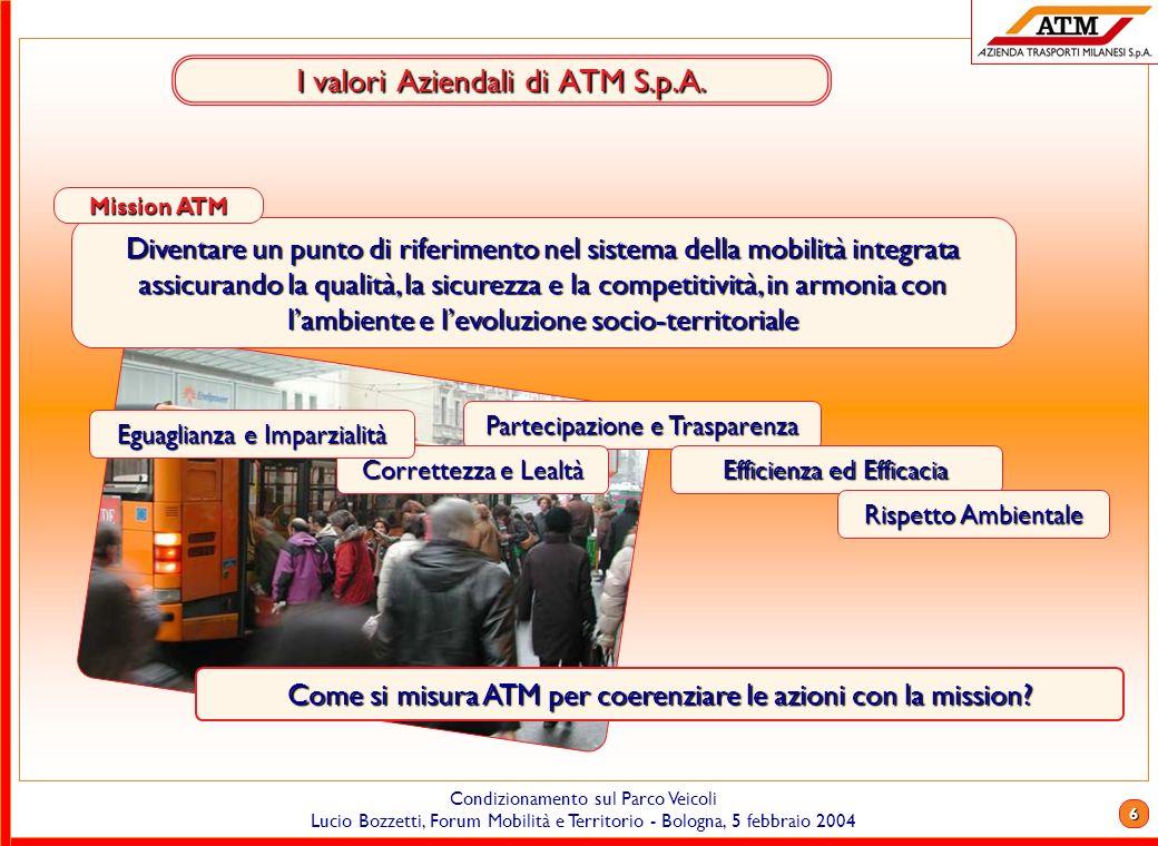 I valori Aziendali di ATM S.p.A.