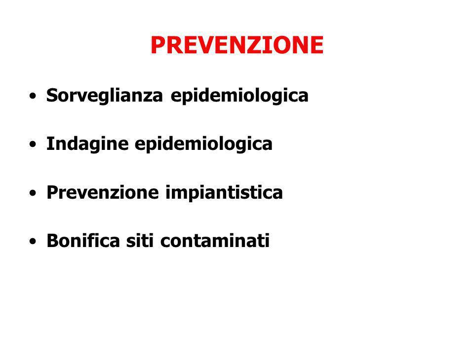 PREVENZIONE Sorveglianza epidemiologica Indagine epidemiologica