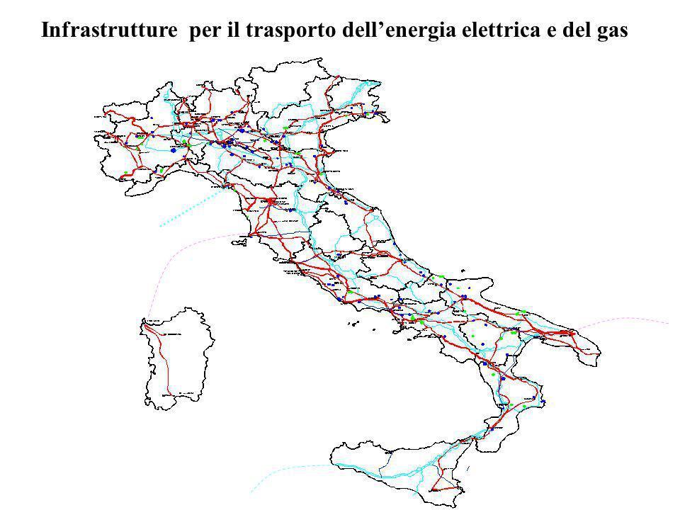 Infrastrutture per il trasporto dell'energia elettrica e del gas