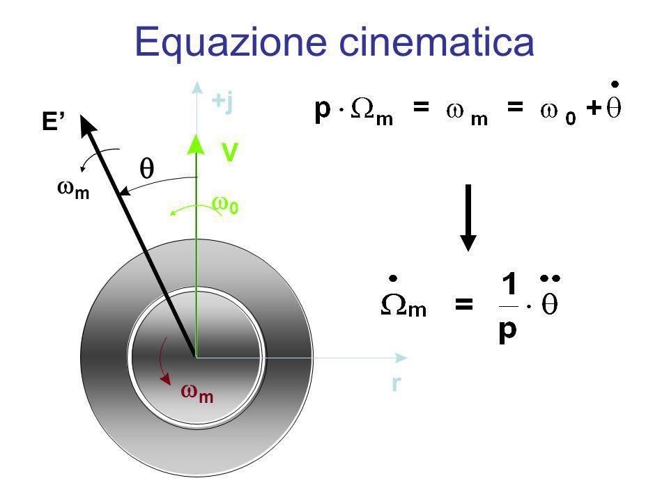 Equazione cinematica V E' q w0 wm r +j