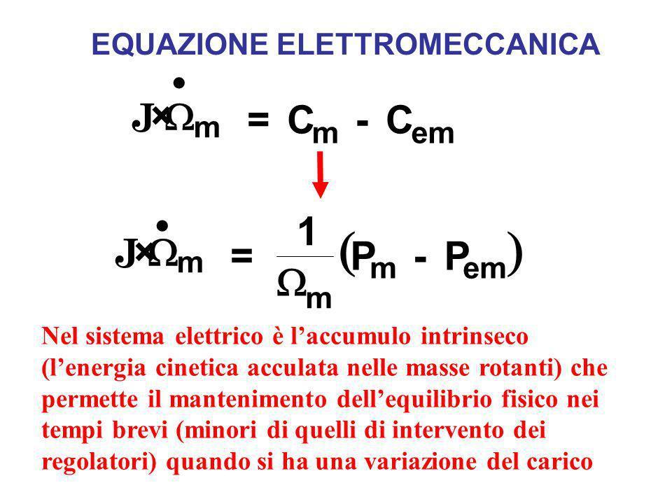 ( ) J × W = 1 P - J × W = C - · m em · m em EQUAZIONE ELETTROMECCANICA