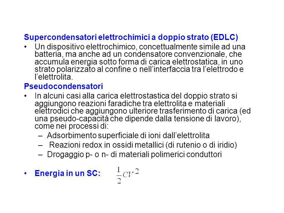 Supercondensatori elettrochimici a doppio strato (EDLC)