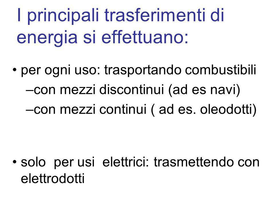 I principali trasferimenti di energia si effettuano: