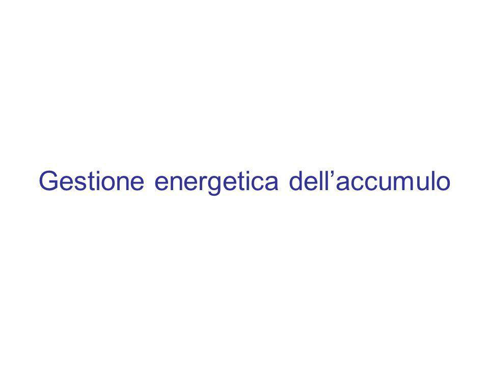 Gestione energetica dell'accumulo