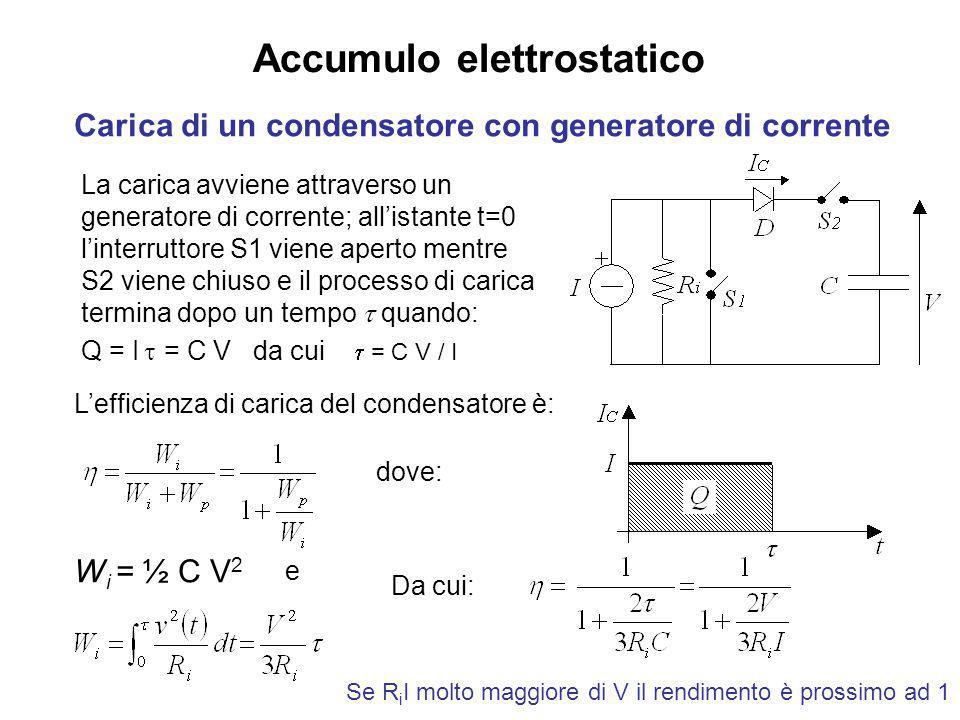 Accumulo elettrostatico