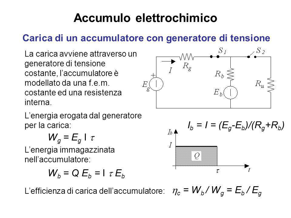 Accumulo elettrochimico