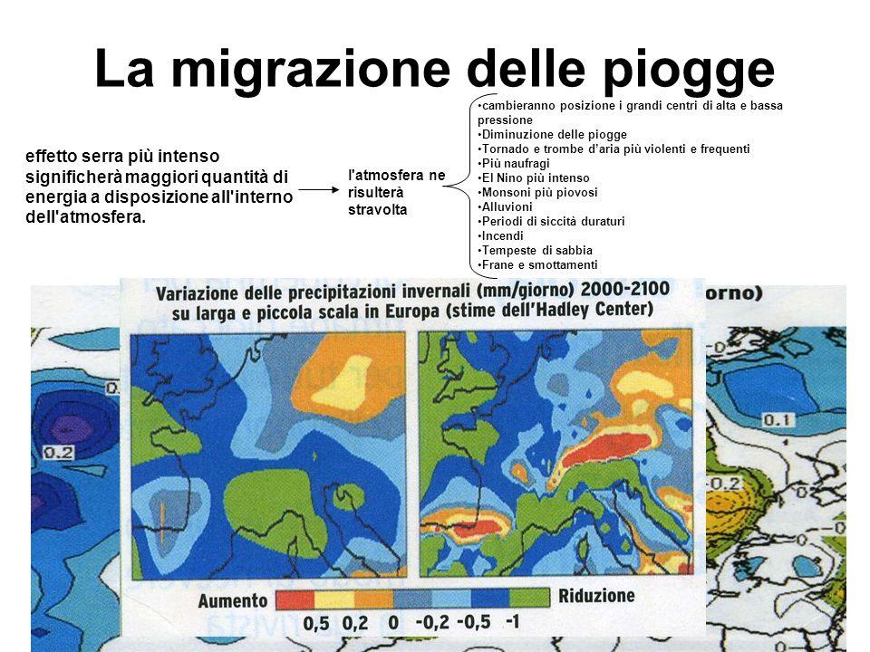 La migrazione delle piogge
