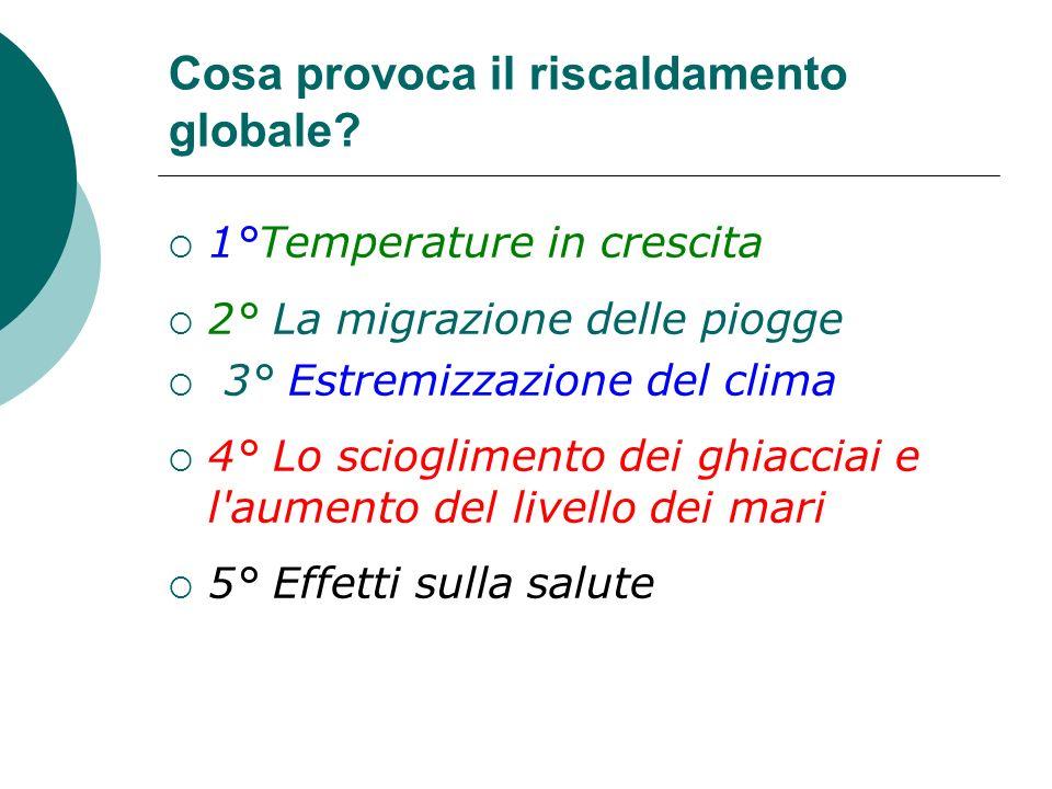 Cosa provoca il riscaldamento globale