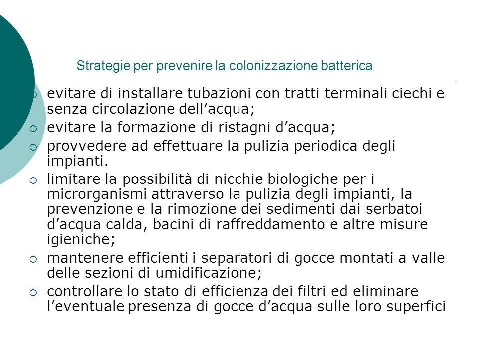Strategie per prevenire la colonizzazione batterica
