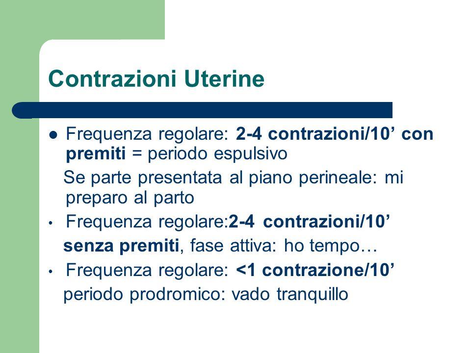 Contrazioni Uterine Frequenza regolare: 2-4 contrazioni/10' con premiti = periodo espulsivo.