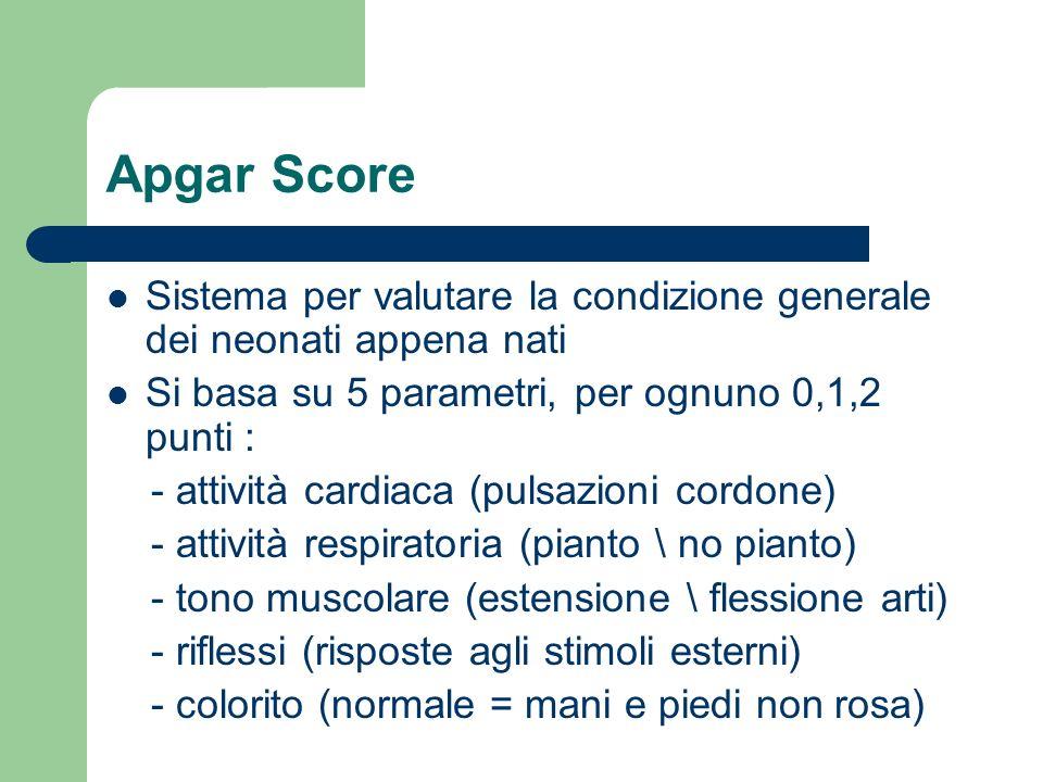 Apgar Score Sistema per valutare la condizione generale dei neonati appena nati. Si basa su 5 parametri, per ognuno 0,1,2 punti :