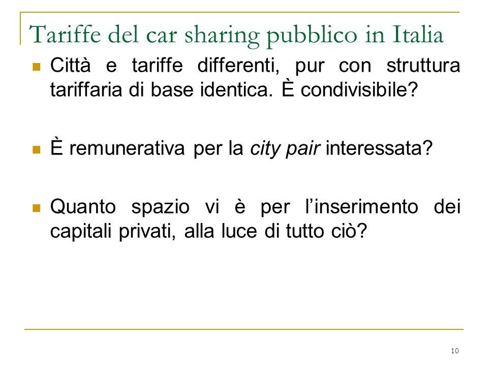 Tariffe del car sharing pubblico in Italia