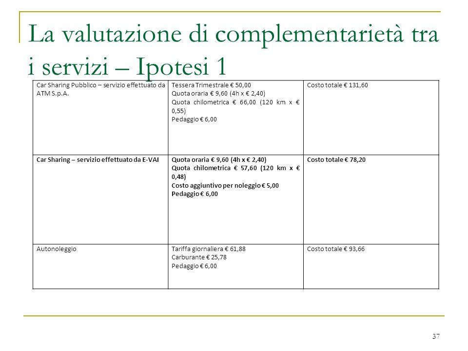 La valutazione di complementarietà tra i servizi – Ipotesi 1
