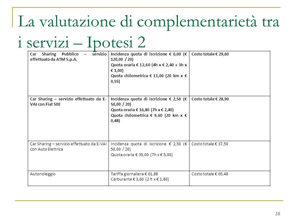 La valutazione di complementarietà tra i servizi – Ipotesi 2