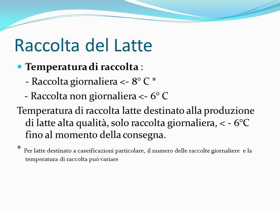 Raccolta del Latte Temperatura di raccolta :