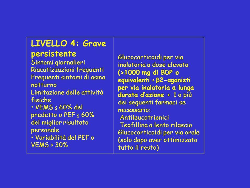 LIVELLO 4: Grave persistente