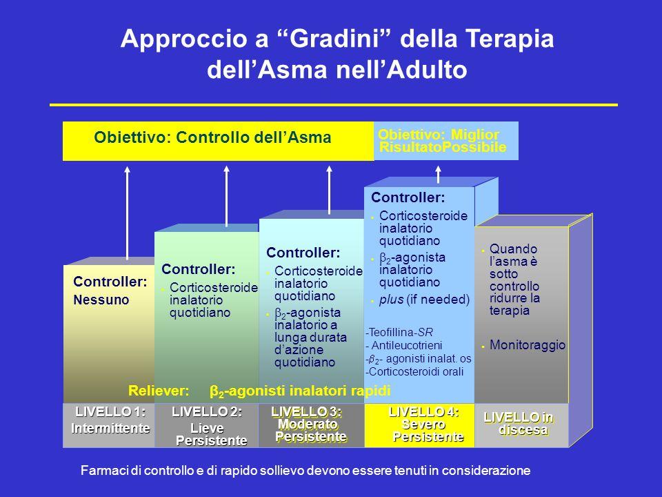 Approccio a Gradini della Terapia dell'Asma nell'Adulto