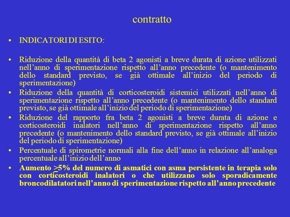 contratto INDICATORI DI ESITO: