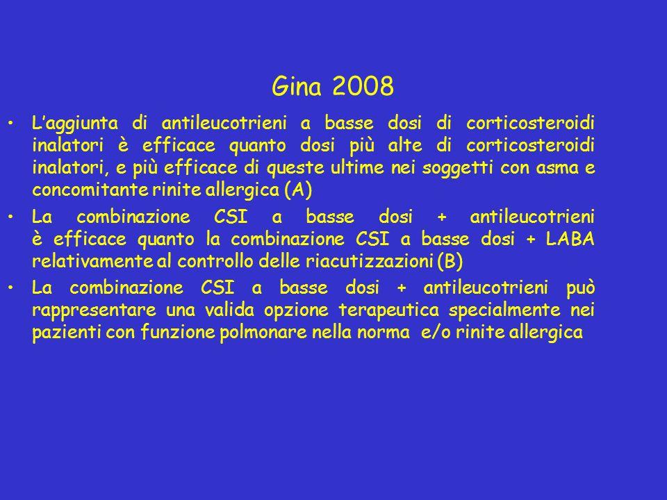 Gina 2008