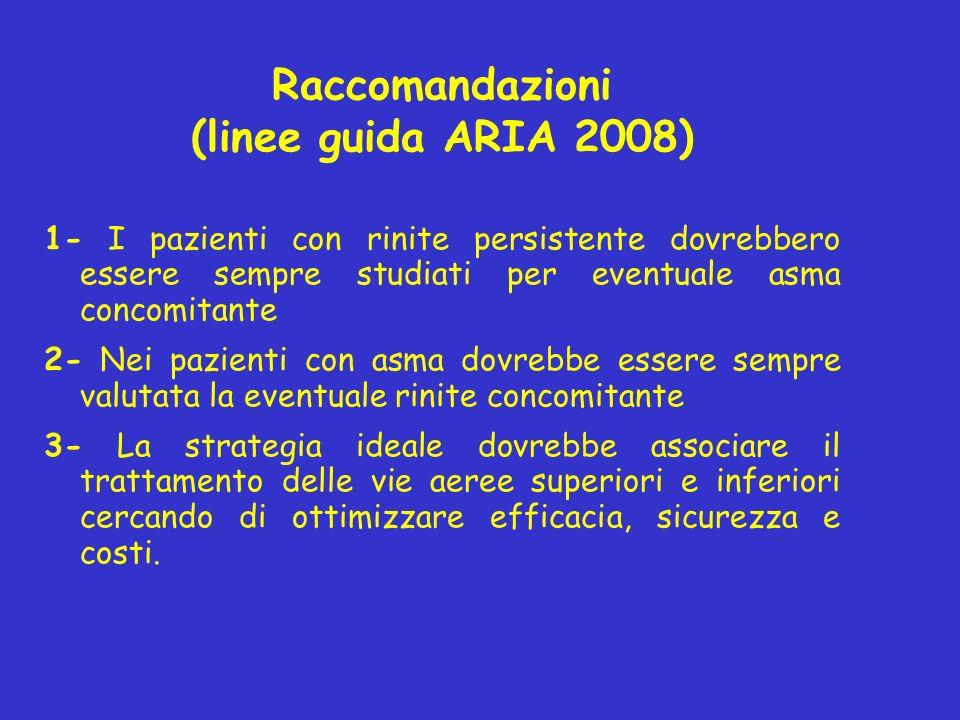 Raccomandazioni (linee guida ARIA 2008)