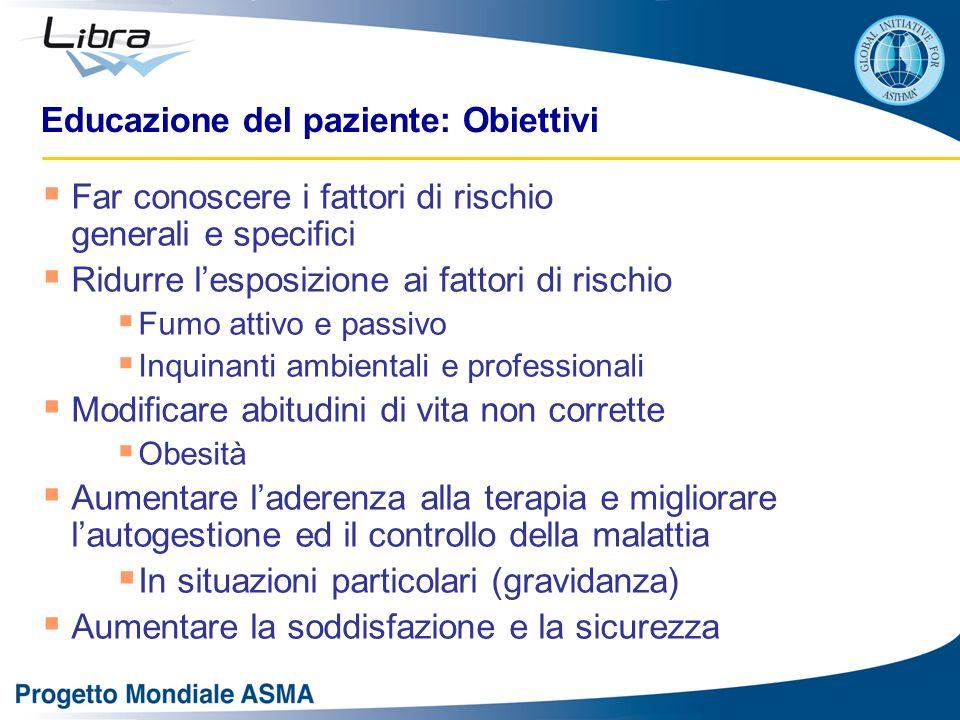 Educazione del paziente: Obiettivi