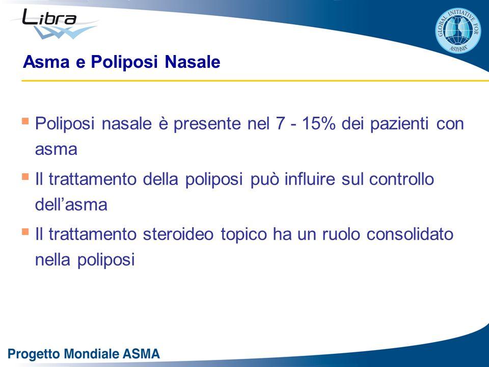 Poliposi nasale è presente nel 7 - 15% dei pazienti con asma