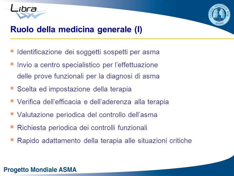 Ruolo della medicina generale (I)