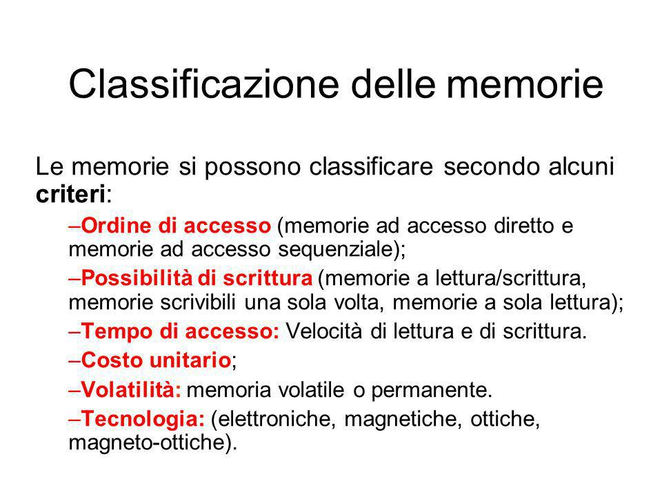 Classificazione delle memorie