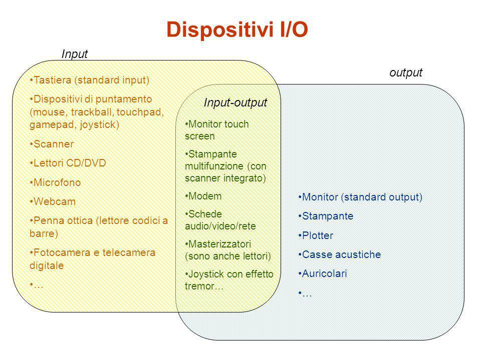 Dispositivi I/O Input output Input-output Tastiera (standard input)