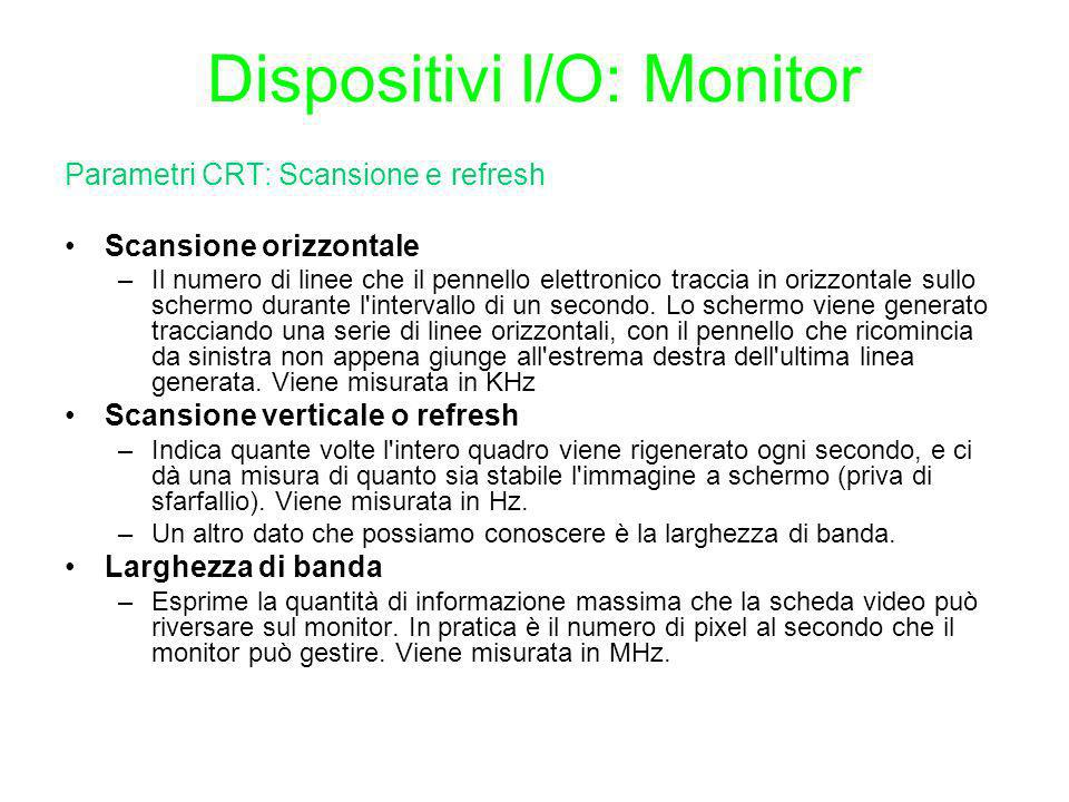 Dispositivi I/O: Monitor