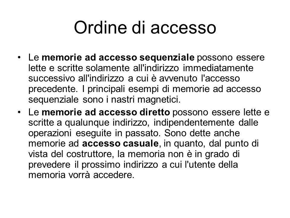 Ordine di accesso