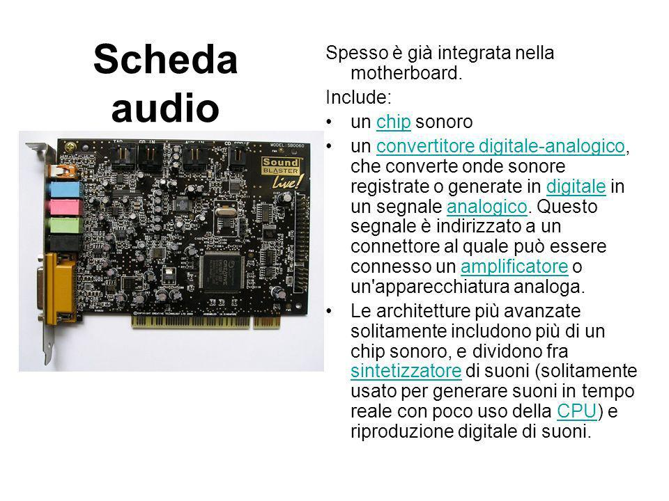 Scheda audio Spesso è già integrata nella motherboard. Include: