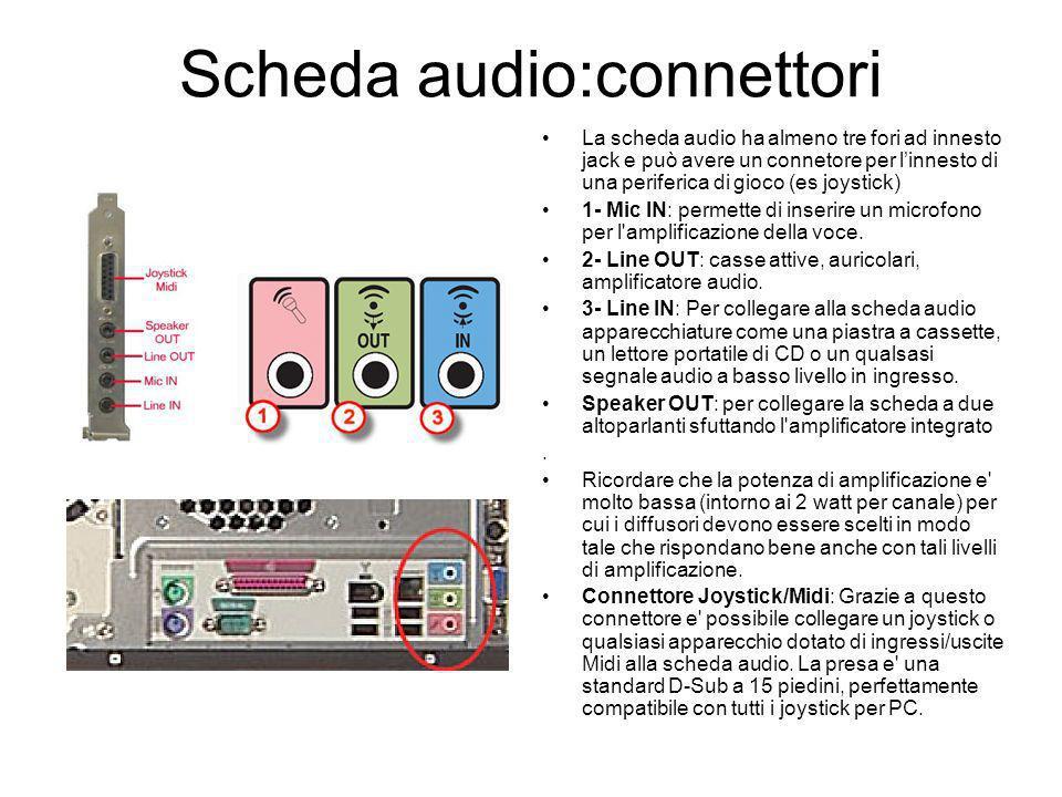 Scheda audio:connettori