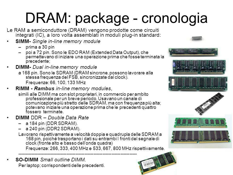 DRAM: package - cronologia