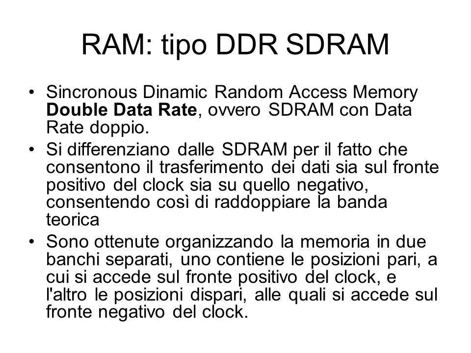 RAM: tipo DDR SDRAM Sincronous Dinamic Random Access Memory Double Data Rate, ovvero SDRAM con Data Rate doppio.