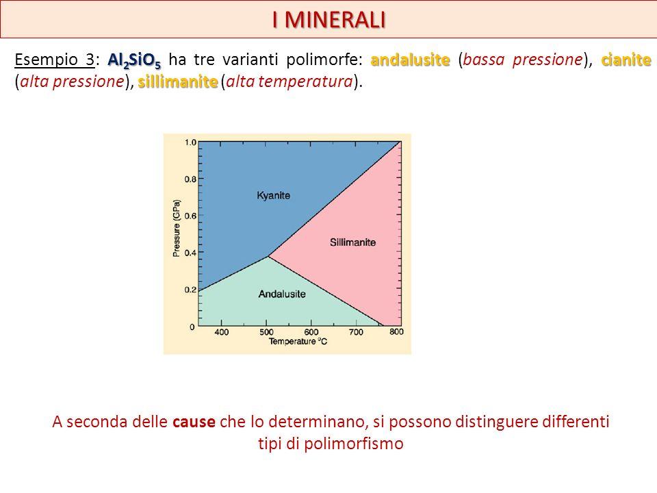 I MINERALI Esempio 3: Al2SiO5 ha tre varianti polimorfe: andalusite (bassa pressione), cianite (alta pressione), sillimanite (alta temperatura).