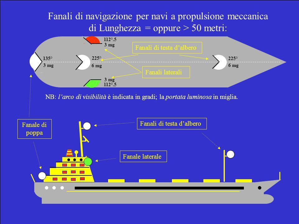Fanali di navigazione per navi a propulsione meccanica di Lunghezza = oppure > 50 metri:
