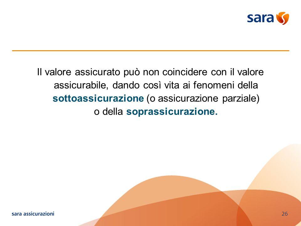 Il valore assicurato può non coincidere con il valore assicurabile, dando così vita ai fenomeni della sottoassicurazione (o assicurazione parziale) o della soprassicurazione.