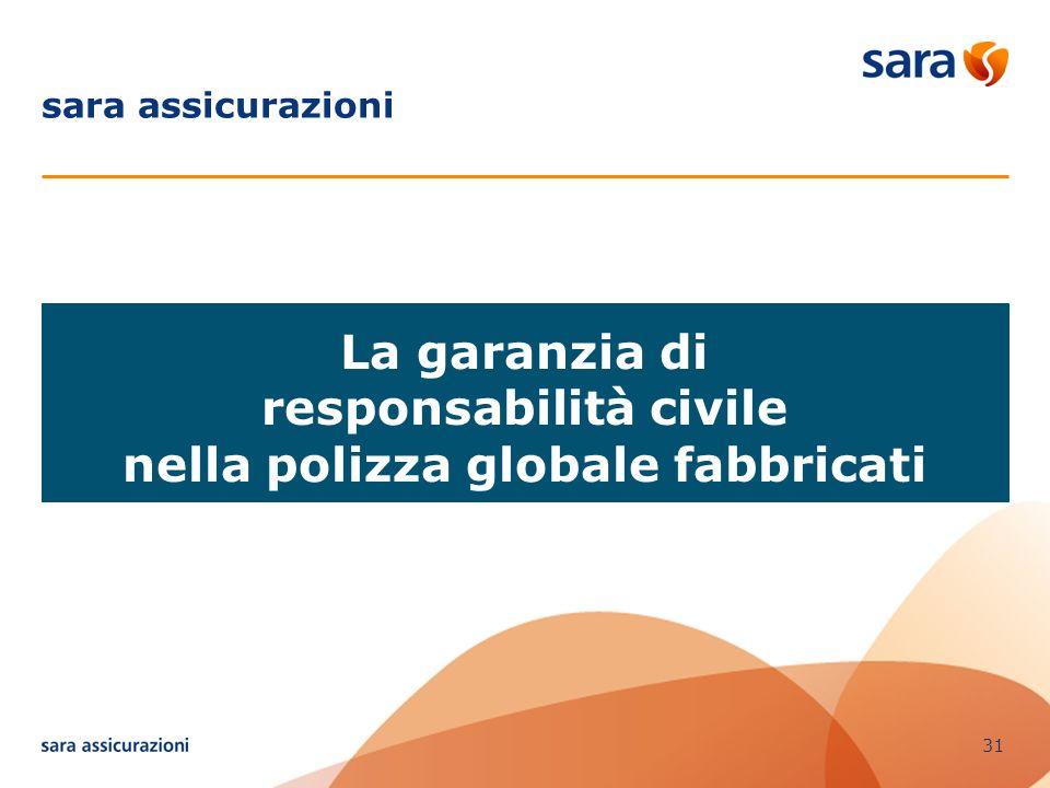 responsabilità civile nella polizza globale fabbricati