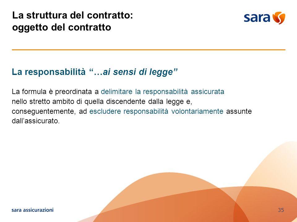 La struttura del contratto: oggetto del contratto