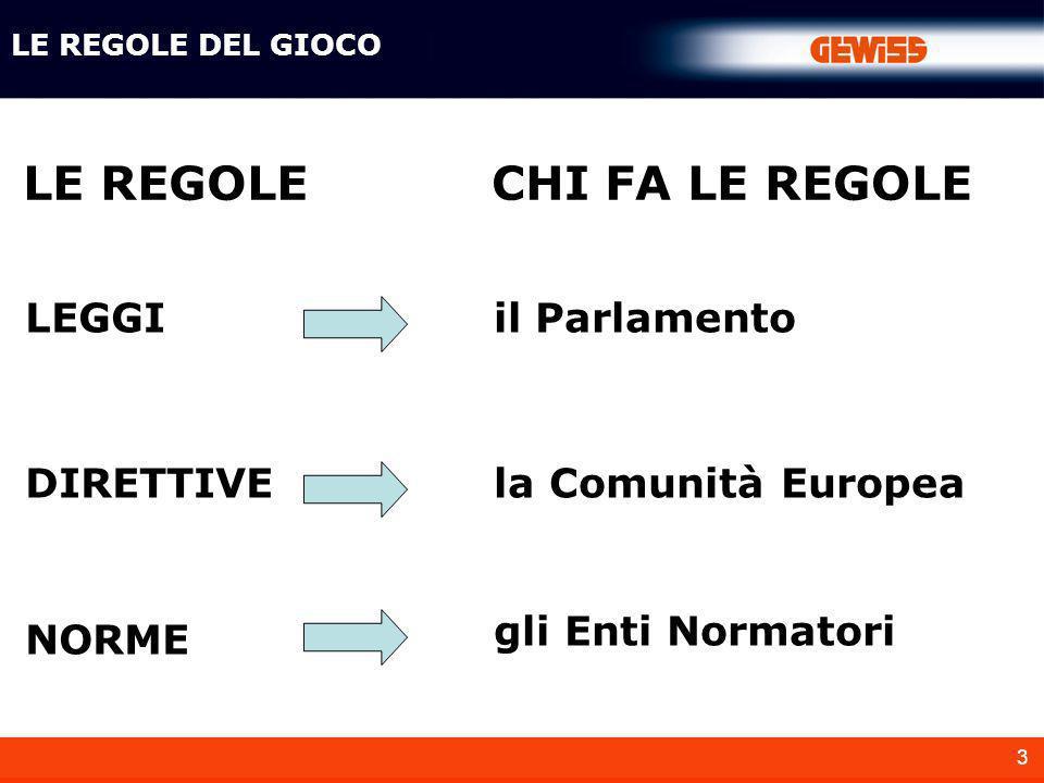 Aspetti normativi e certificazione dei quadri ppt scaricare for Chi fa le leggi in italia