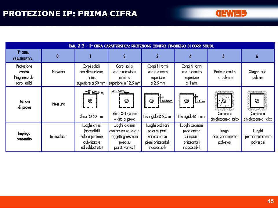 PROTEZIONE IP: PRIMA CIFRA