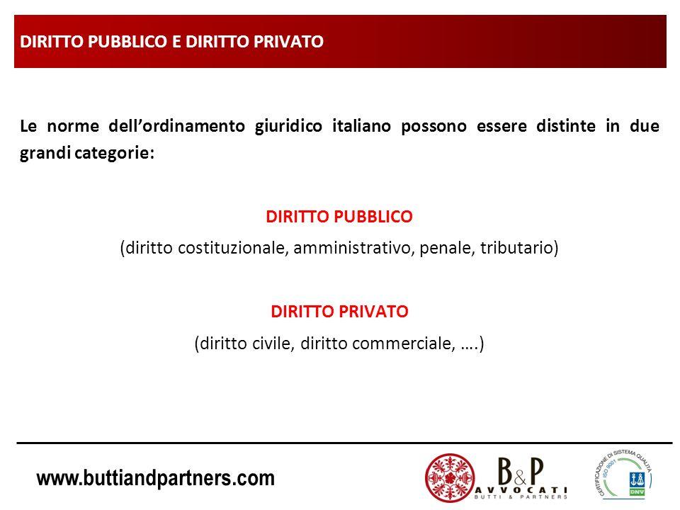DIRITTO PUBBLICO E DIRITTO PRIVATO