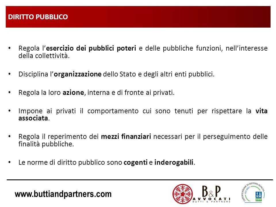 DIRITTO PUBBLICO Regola l'esercizio dei pubblici poteri e delle pubbliche funzioni, nell'interesse della collettività.
