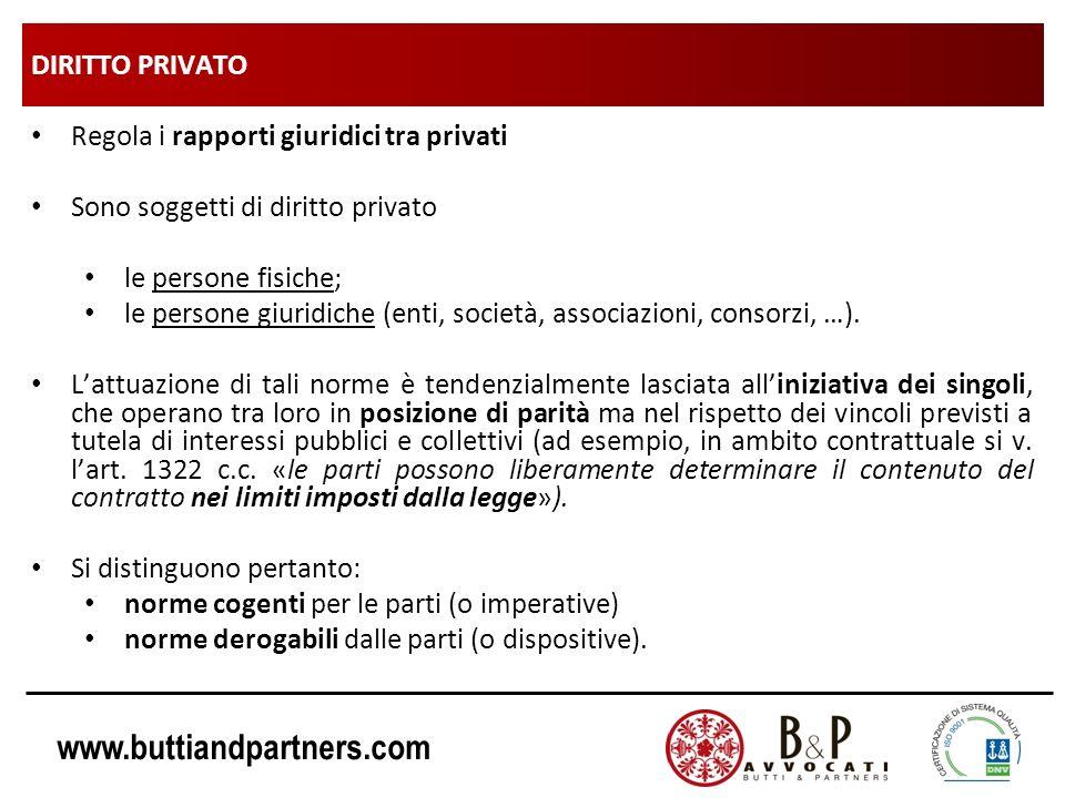 DIRITTO PRIVATO Regola i rapporti giuridici tra privati. Sono soggetti di diritto privato. le persone fisiche;