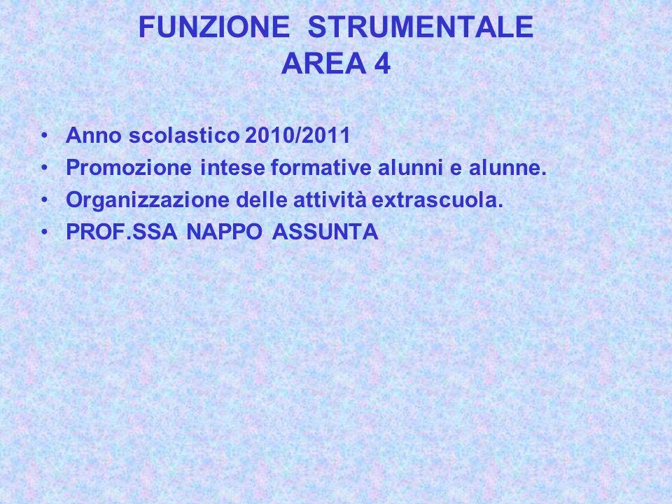 FUNZIONE STRUMENTALE AREA 4