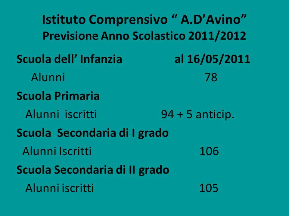 Istituto Comprensivo A.D'Avino Previsione Anno Scolastico 2011/2012