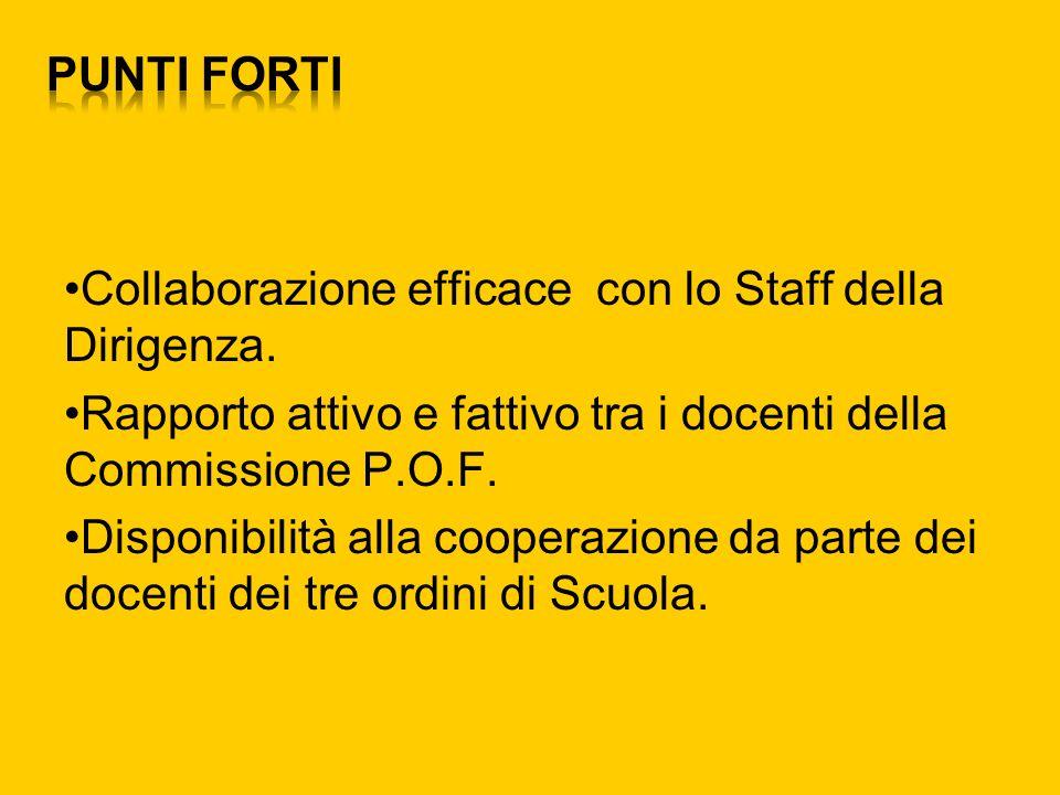 Punti Forti Collaborazione efficace con lo Staff della Dirigenza. Rapporto attivo e fattivo tra i docenti della Commissione P.O.F.